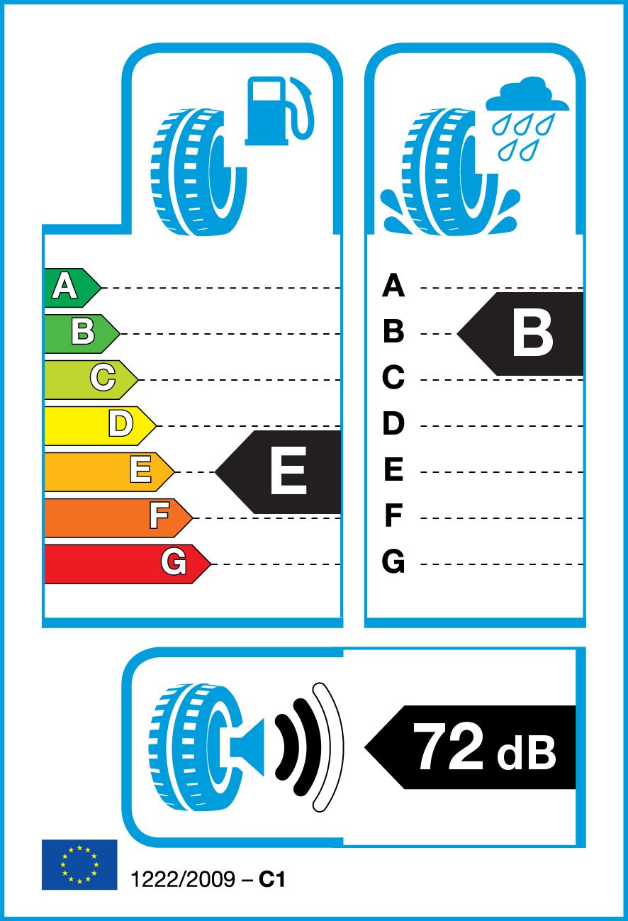 Summer Tyre Blacklion Cilerro BH15 215/55R17 94 V